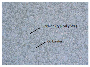 carbider cross_section