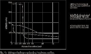 Hardness Profiles boriding vs nitriding1
